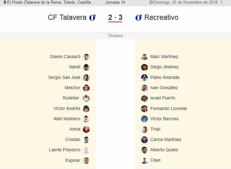 J.14 2ªB G.4º 2018/2019 CF TALAVERA-RECRE (POST OFICIAL) 2834