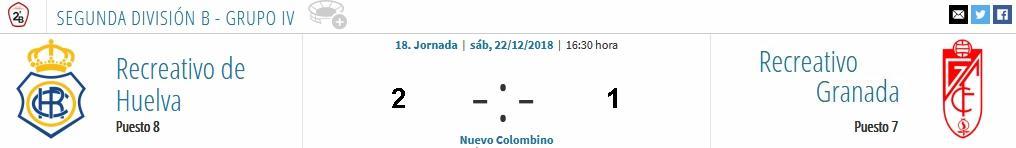 J.18 2ªB G.4º 2018/2019 RECRE-REC.GRANADA (POST OFICIAL) 3040