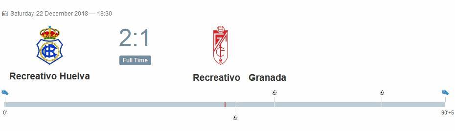 J.18 2ªB G.4º 2018/2019 RECRE-REC.GRANADA (POST OFICIAL) 4112
