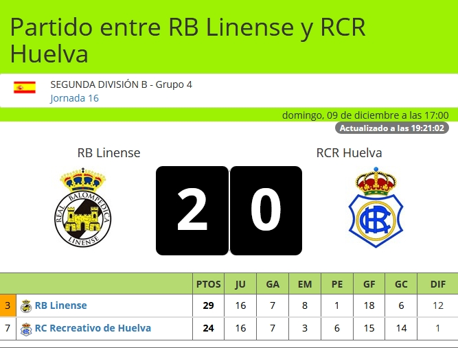J.16 2ªB G.4º 2018/2019 RB LINENSE-RECRE (POST OFICIAL) 4210