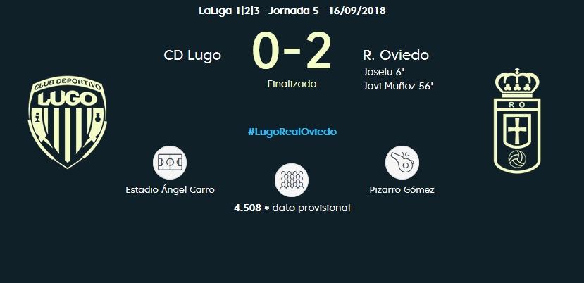 J.5 LIGA 123 2018/2019 CD LUGO-R.OVIEDO (POST OFICIAL) Captu293