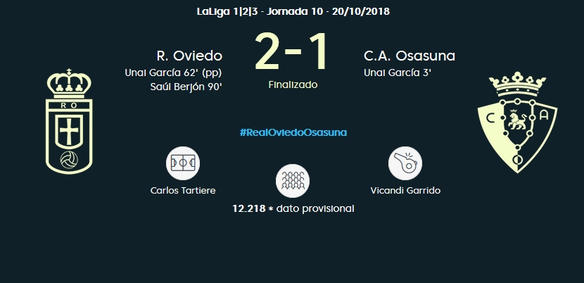 J.10 LIGA 123 2018/2019 R.OVIEDO-C.AT.OSASUNA (POST OFICIAL) Captu572