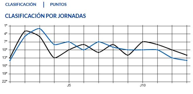 J.14 LIGA 123 TEMPORADA 2018/2019 R.OVIEDO-SP.GIJON (POST OFICIAL) Captu748