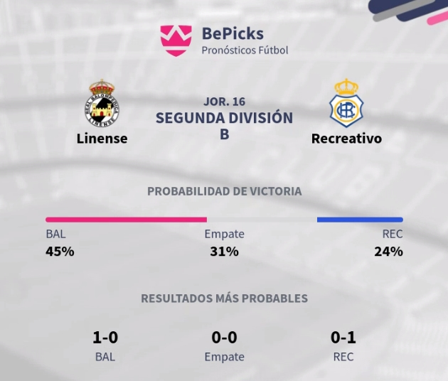 J.16 2ªB G.4º 2018/2019 RB LINENSE-RECRE (POST OFICIAL) Captu882