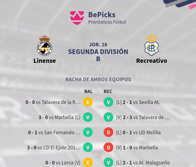J.16 2ªB G.4º 2018/2019 RB LINENSE-RECRE (POST OFICIAL) Captu883