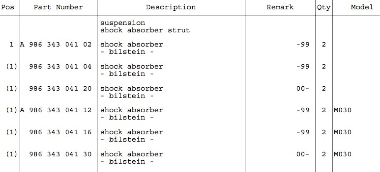 Amortisseurs Boxster 986, option M030 Captur80