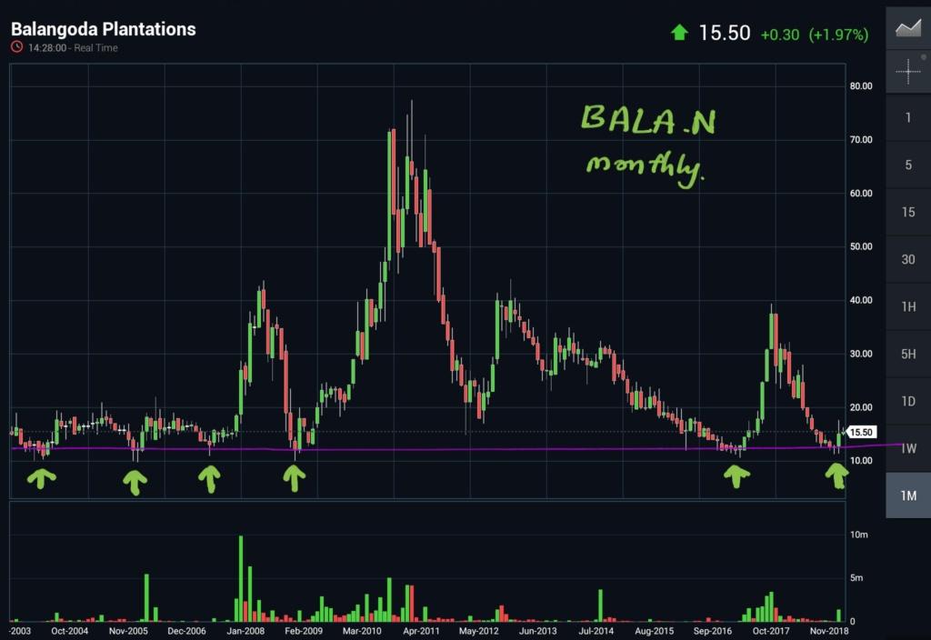 BALA.N potential  20190215