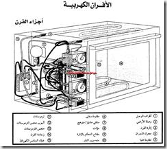 صيانه واصلاح الاجهزه المنزليه 20150510