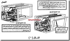 صيانه واصلاح الاجهزه المنزليه 20150511