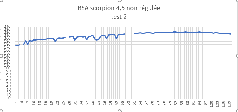 BSA scorpion 4.5 regulation or not? - Page 2 Graph_11