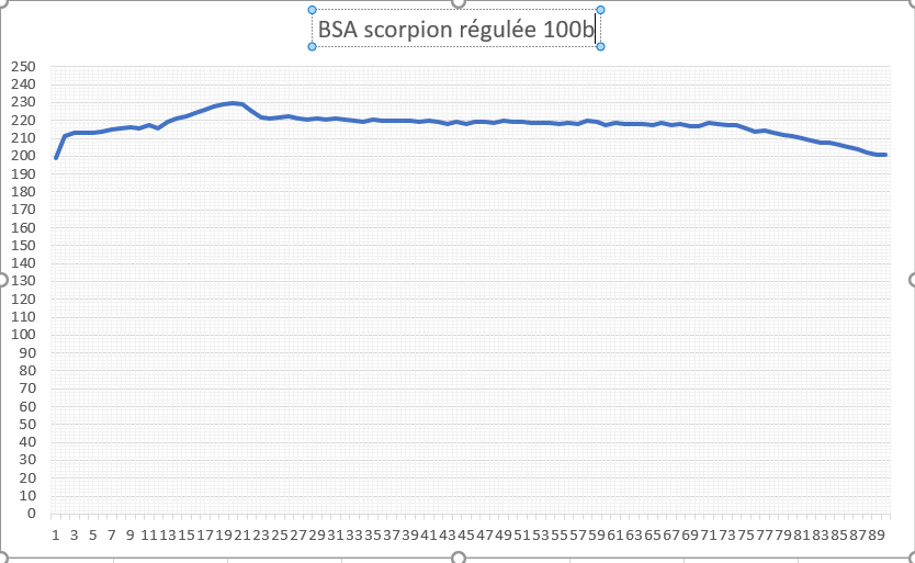 BSA scorpion 4.5 regulation or not? - Page 2 Graph_14