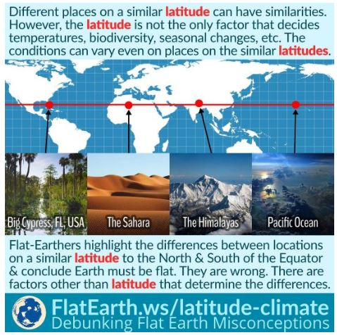 Flatearth.ws - Heliocentric Priests Captur14