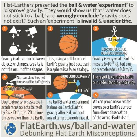 Flatearth.ws - Heliocentric Priests Captur16