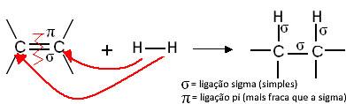 Cálculo de Entalpia Hidrog10