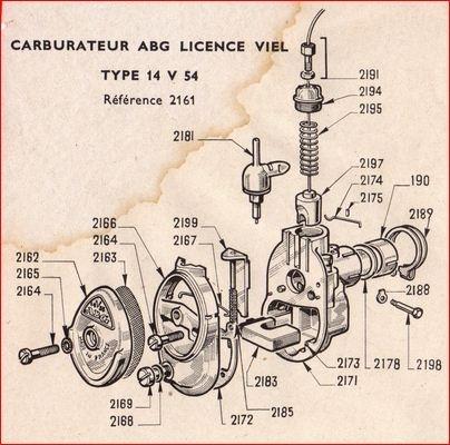 mes 2 roues motorisées Img-2710