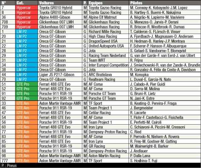 News WEC & Le Mans ... 2 - Page 30 Captur39