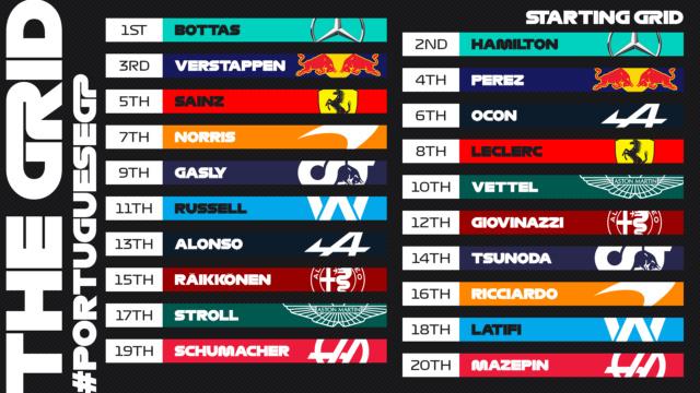 Briefing - Debriefing GP F1 2021 - Page 4 E0uhhk10