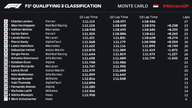 Briefing - Debriefing GP F1 2021 - Page 5 E1_3ri10