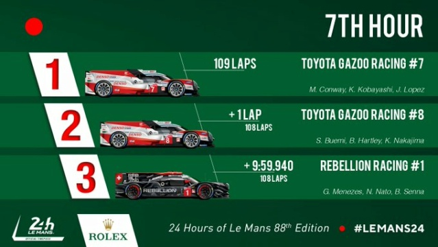 24H00 DU MANS 2020 - Page 2 Eitted10