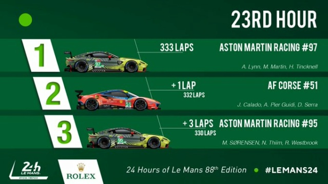 24H00 DU MANS 2020 - Page 2 Eiwvcr10