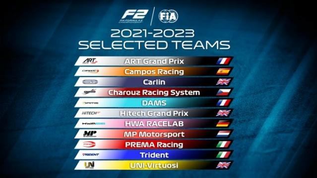 Championnat de Formule 2 Eoipsf10