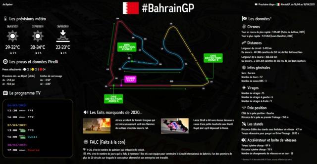 Briefing - Debriefing GP F1 2021 - Page 3 Exsjkh10