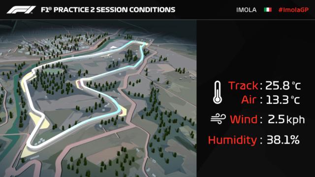 Briefing - Debriefing GP F1 2021 - Page 4 Ezge_l10