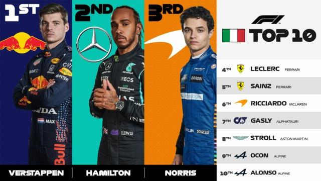 Briefing - Debriefing GP F1 2021 - Page 4 Ezr2lt10