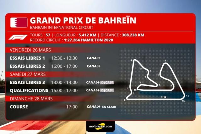 Briefing - Debriefing GP F1 2021 - Page 3 Le-pro20