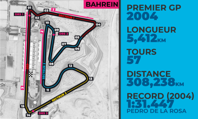 Briefing - Debriefing GP F1 2021 - Page 3 Xcircu17