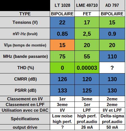 """Le DAC """"L1541DAC gold"""" 13_sel10"""