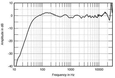 Mesure de Phase pour convolution - Page 3 805baw10