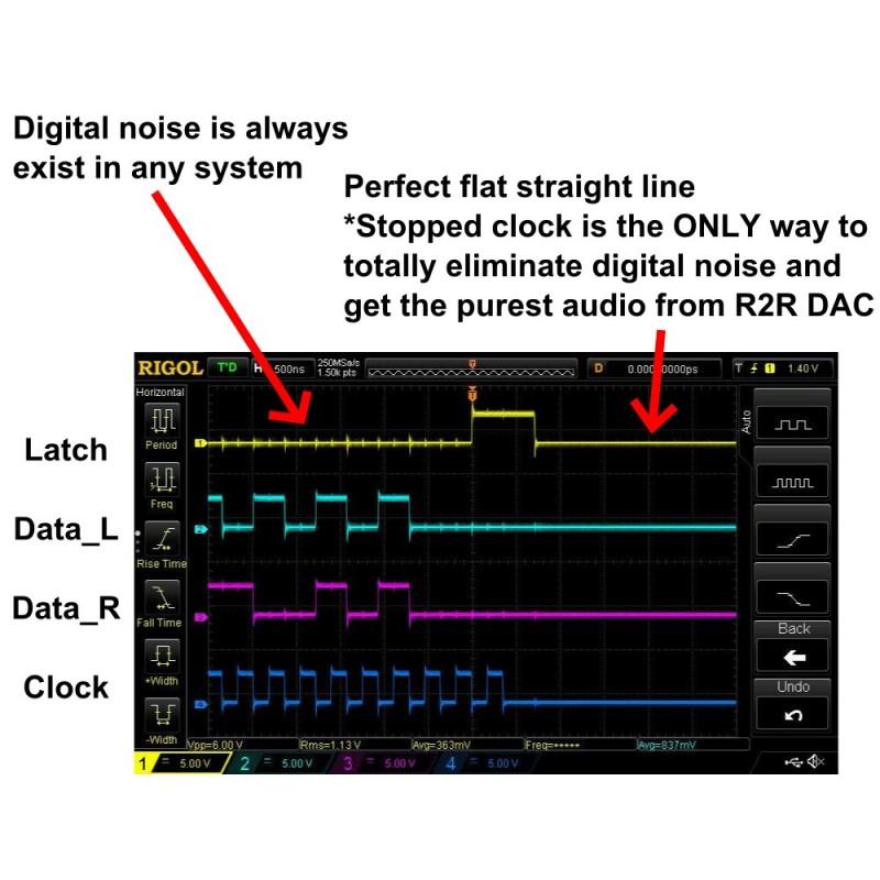 DAC AD1865R NOS R2R Bruit_10
