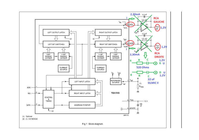 Avis pour amélioration Dac Muse TDA1543x4 Tda15410