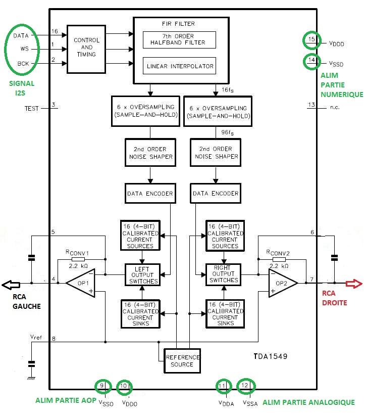 Tweak lecteur CD Micromega  - Page 2 Tda_1511