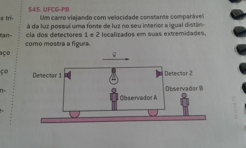 Relatividade restrita. (UFCG-PB)  16158211