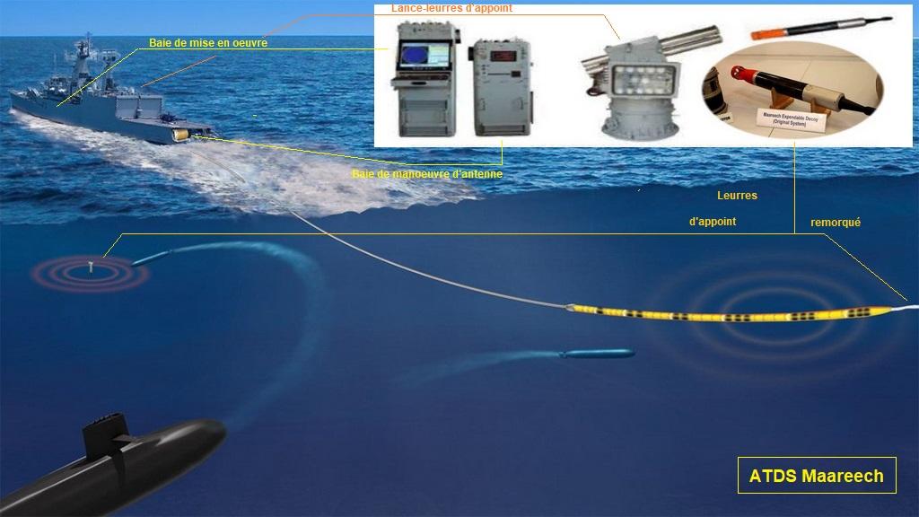 Systèmes d'armes de la Marine Indienne 102410