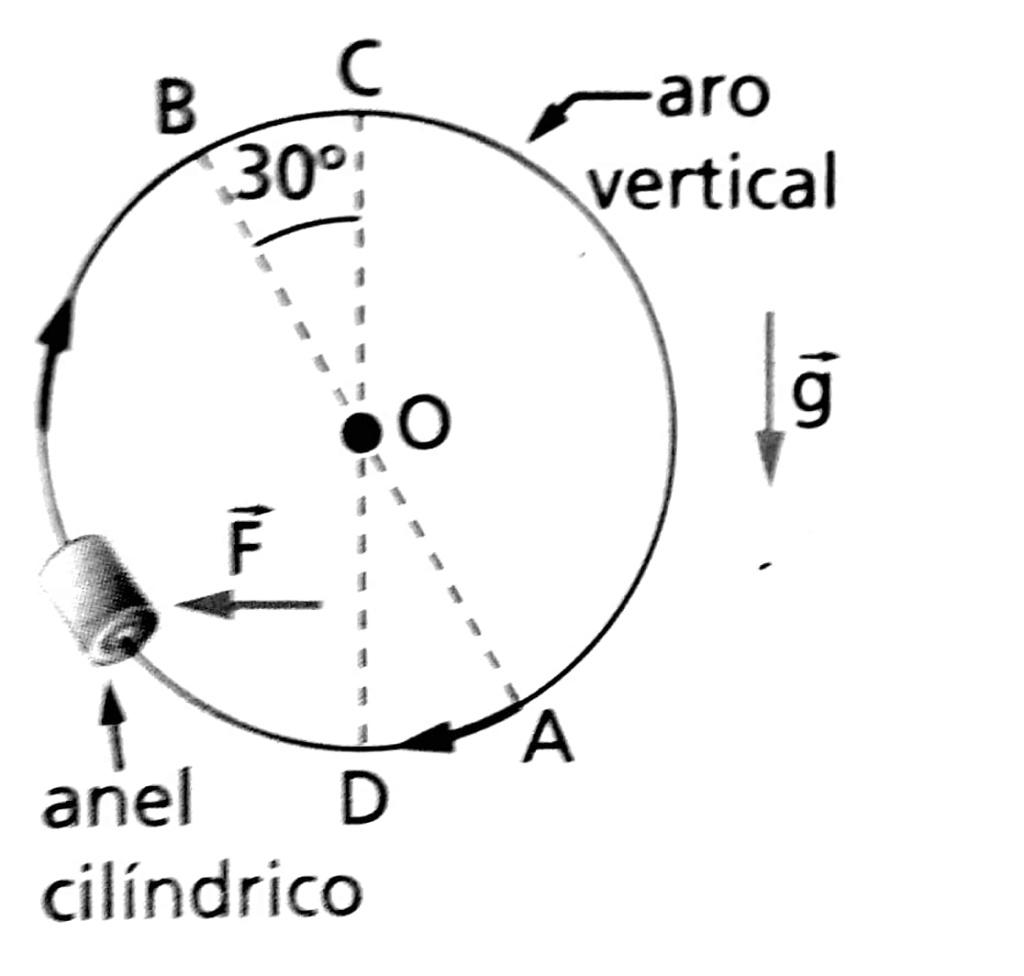 Questão de trabalhos Bff7cc10