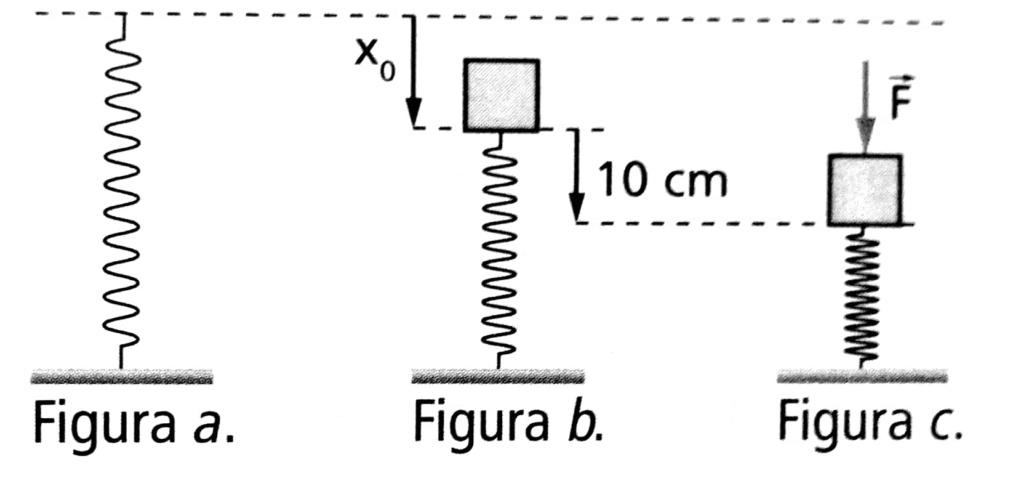 Questão de energia elástica Ed336610