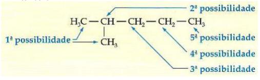 Reação de substituição ALCANOS Captur12