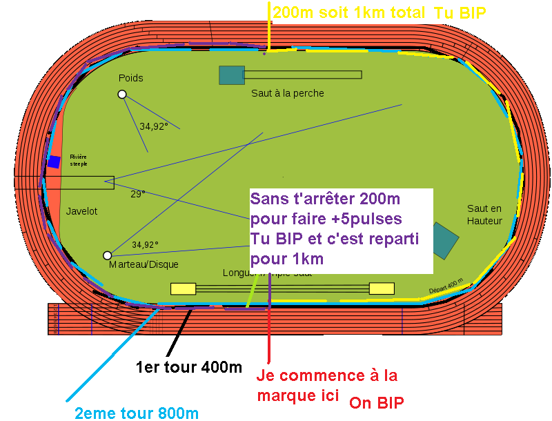 MPeters : suivi plan 10km 800px-10
