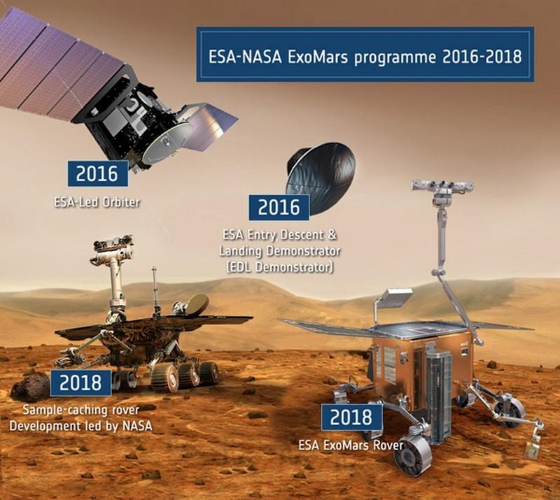 Un peu d'actualité sur la planète Mars... - Page 4 Exomar10
