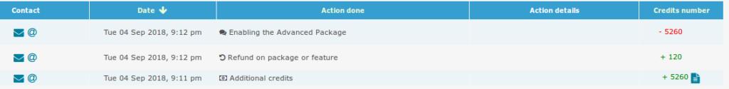 Where is the option to renew domain name? Advanc10