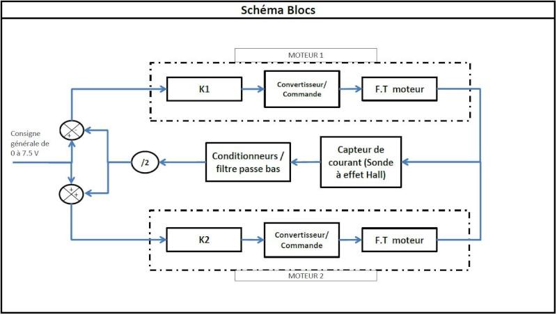 Mise en parallele de deux moteurs à courant continu Schama14
