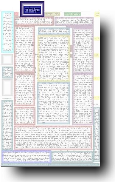 ORIENTAÇÃO AO ESTUDO DO TALMUD 2_nome11