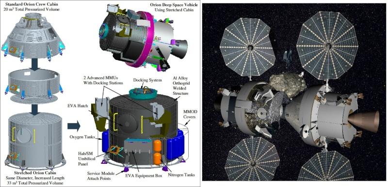 Missions habitées vers un astéroïde - Page 3 Sans_t10