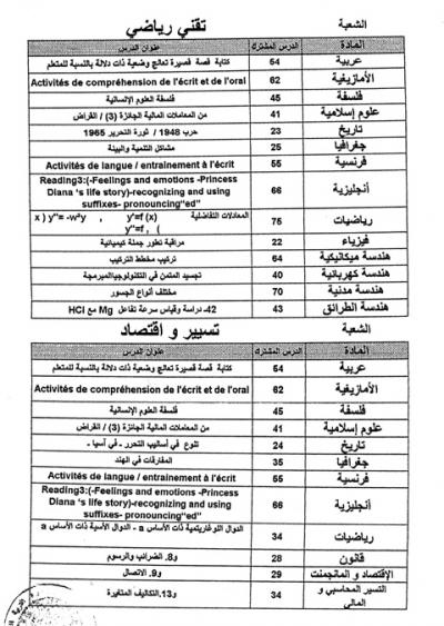 إعلان : عتبة الدروس لامتحان باكالوريا 2011 00110