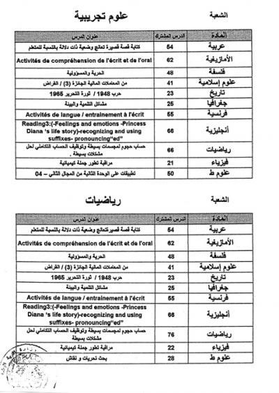 إعلان : عتبة الدروس لامتحان باكالوريا 2011 002sol10