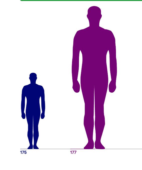 ¿Cuánto mide Charlie Sheen? - Página 3 Captur33