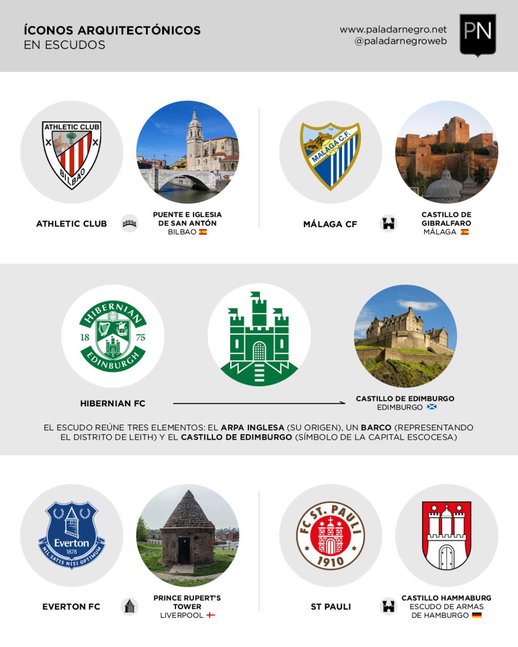FUTBOL - Hilo para hablar de futbol - Página 27 Scudo110